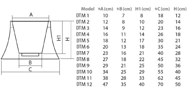 metal-saksi-dtm-olcu