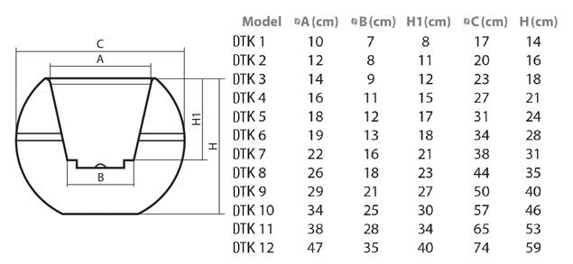 metal-saksi-dtk-olcu